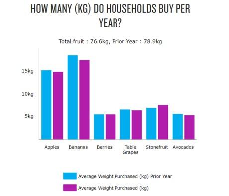 Les nouveaux rapports marques / consommateurs